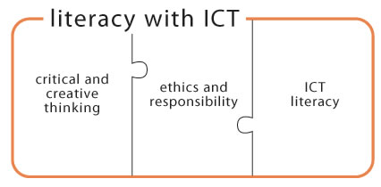 what does it mean to use ethics in your critical thinking How do i develop a means of training criminal justice employees on emphasize critical thinking develop-means-training-criminal-justice-employees-ethical.